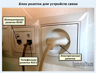 Как правильно установить и подключить телефонную розетку Дизайн и ремонт квартир своими руками
