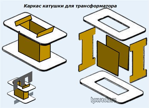 Каркас для трансформатора своими руками