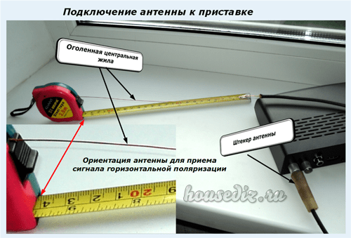 Как сделать антенну к тв приставке 415