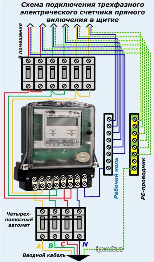 Схема подключения трехфазного электросчетчика косвенного включения