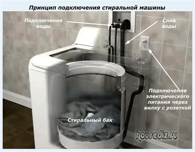 Как сделать заземление для стиральной машины в квартире если его нет