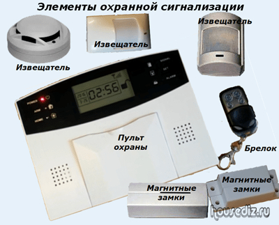 Охранная сигнализация для дома своими руками