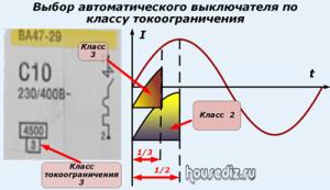 Выбор-автоматического-выключателя-по-классу-токоограничения