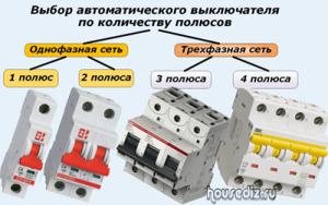 Выбор-автоматического-выключателя-по-количеству-полюсов