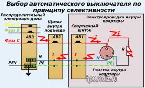 Выбор-автоматического-выключателя-по-принципу-селективности