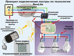 Принцип подключения люстры к выключателю по технологии NooLite