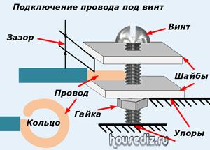 Подключение провода под винт