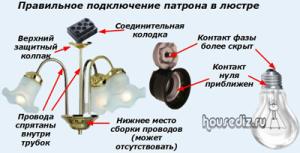 Правильное-подключение-патрона-в-люстре