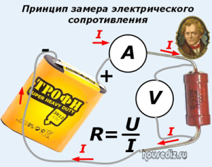 Принцип замера электрического сопротивления