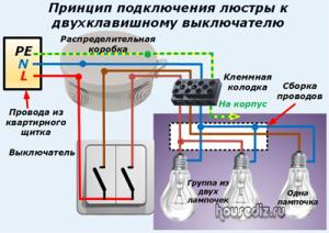 Принцип-подключения-люстры-к-двухклавишному-выключателю
