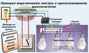 Принцип подключения люстры к одноклавишному выключателю