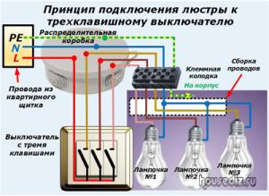 Принцип-подключения-люстры-к-трехклавишному-выключателю