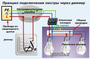 Принцип-подключения-люстры-через-диммер