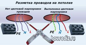 Разметка-проводов-на-потолке