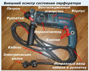 осмотр-перфоратора