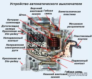 устройство-автоматического-выключателя