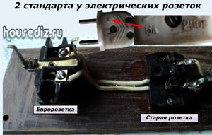 два стандарта у электрических розеток
