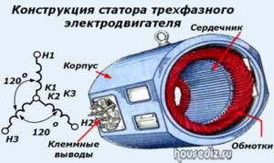 Конструкция статора трехфазного электродвигателя
