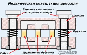 Механическая конструкция дросселя