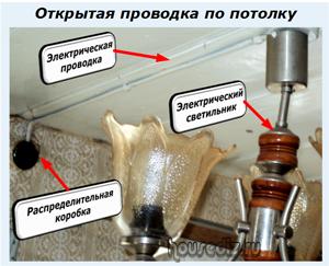 Открытая проводка по потолку