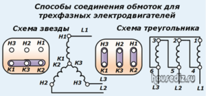 Способы соединения обмоток для трехфазных электродвигателей
