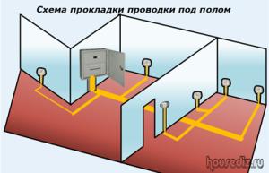 Схема прокладки проводки под полом