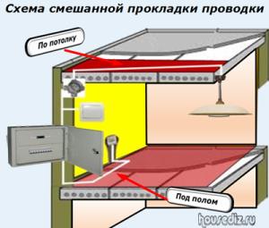 Схема смешанной прокладки проводки