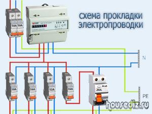 Схема прокладки электропроводки