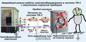 Аварийный режим работы электрооборудования в системе TN-C с занулением корпусов приборов
