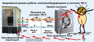 Аварийный режим работы электрооборудования в системе TN-C