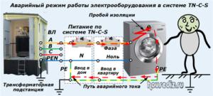 Аварийный режим работы электрооборудования в системе TN-C-S
