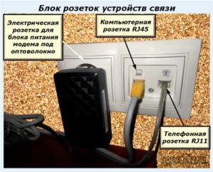 Блок розеток устройств связи
