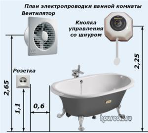 План электропроводки ванной комнаты