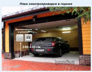 План электропроводки в гараже