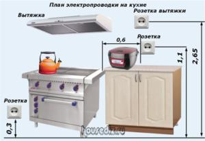 План электропроводки на кухне