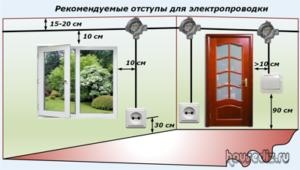 Рекомендуемые отступы для электропроводки