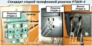 Стандарт старой телефонной розетки РТШК-4