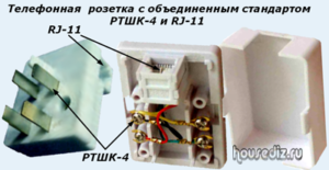 Телефонная розетка с объединенным стандартом РТШК-4 и RJ-11