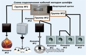 Схема подключения кабелей методом шлейфа