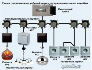 Схема подключения кабелей через распределительные коробки