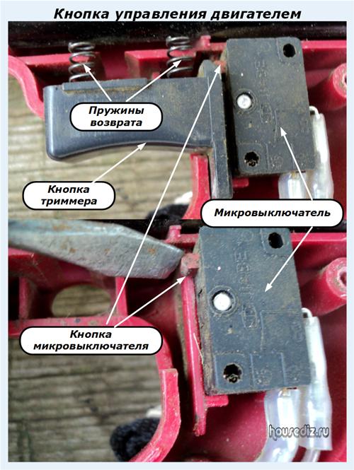Кнопка управления двигателем