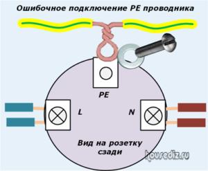 Ошибочное подключение РЕ-проводника