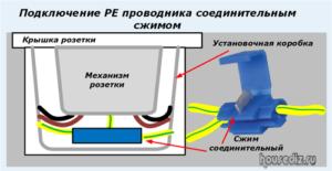 Подключение РЕ-проводника соединительным сжимом