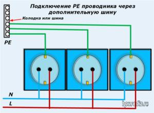 Подключение РЕ-проводника через дополнительную шину