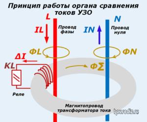 Принцип работы органа сравнения токов УЗО
