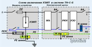 Схема включения УЗИП- в системе TN-C-S