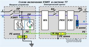 Схема включения УЗИП в системе TT