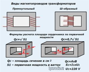 Виды магнитопроводов трансформаторов