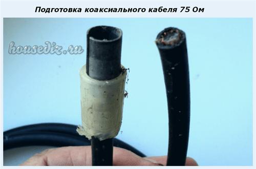 Подготовка коаксиального кабеля 75 Ом