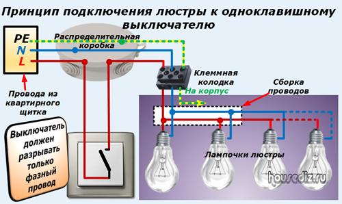 Подключение люстры к однофазному выключателю